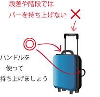 スーツケースの正しい持ち方の説明画像